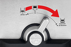 Draaiknop op automatic oil filtration
